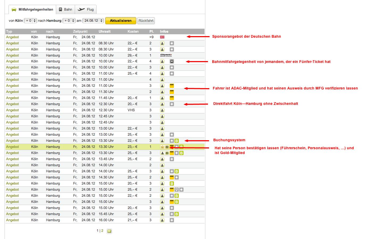 Screenshot der Ergebnisliste der Fahrtsuche